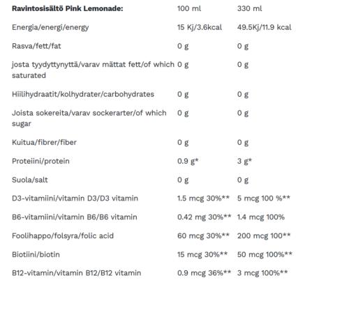 mnutrition-bcaa-valmisjuoma-pinklemonade-ravinto